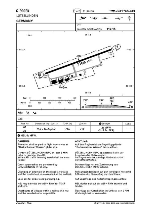 EDFL Flugplatzkarte